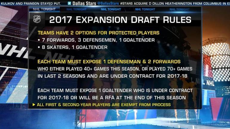 rulesexpansion draft