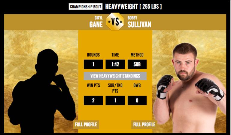Gane vs Sullivan